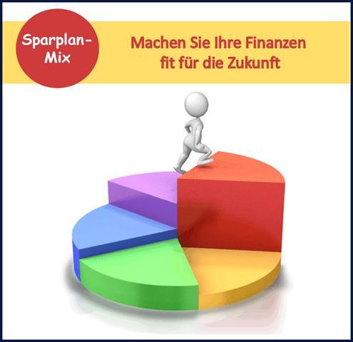 Graphik Sparplan-Mix . Machen Sie Ihre Finanzen fit für die Zukunft
